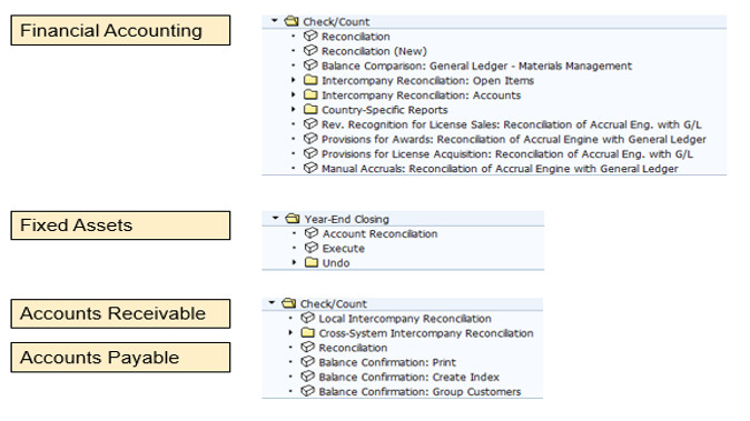 Material Valuation in S/4HANA – Material Ledger – SAP SIMPLE