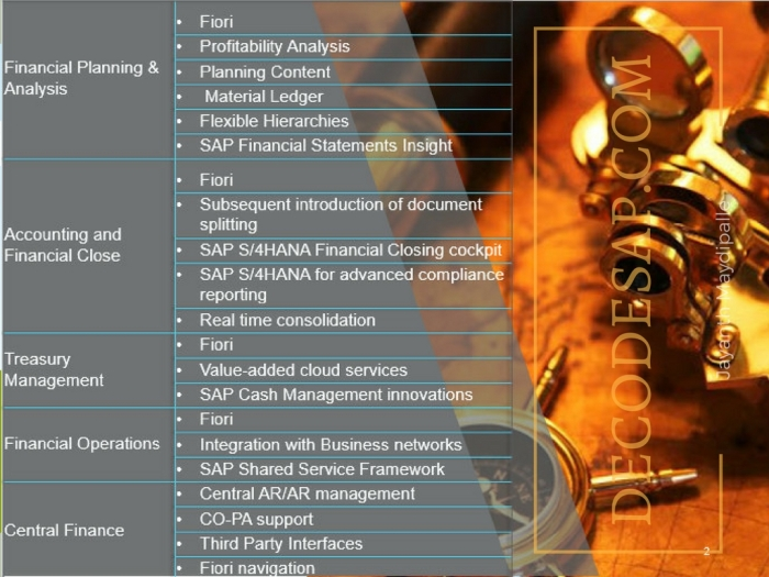 SAP SIMPLE Docs – Welcome those who have Passion for SAP